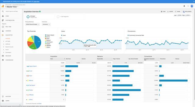 想做好谷歌seo优化?这些谷歌seo优化工具值得你收藏
