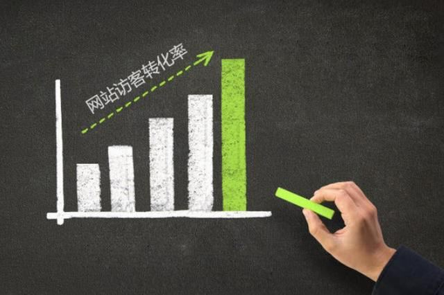 快速排名标题设计,利用标题提高网站转化率