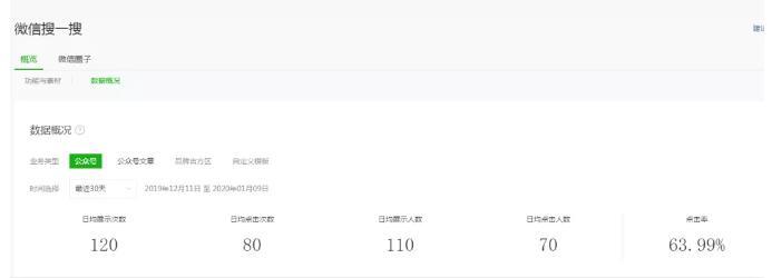 5000字讲透微信SEO优化技术 微信 SEO 流量 经验心得 第3张