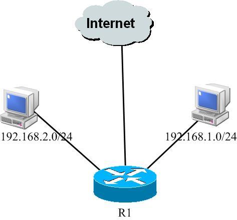 网络中常见的20种黑帽技术术语解释