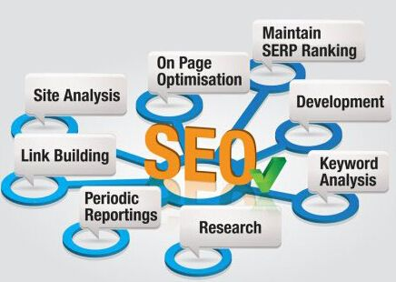 网站应该怎么样采集文章做SEO,SEO内容采集解决方案