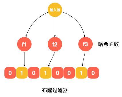 搜索引擎背后的经典数据结构和算法