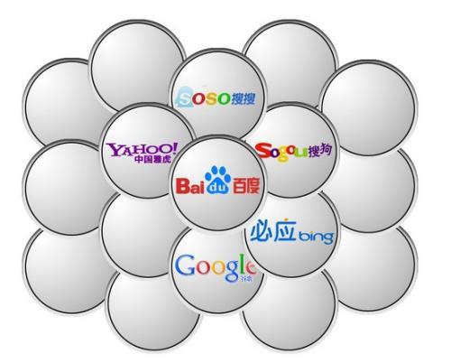 蓝点资源网:怎样获取搜索引擎流量,搜索引擎引流方式