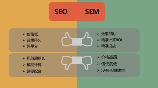 SEM和SEO的定义,SEM和SEO的区别?
