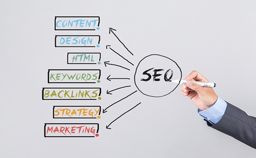 SEO如何优化内页排名?如何提高内页排名?