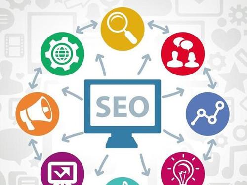 确认SEO的目标,制定网站SEO整站优化解决方案