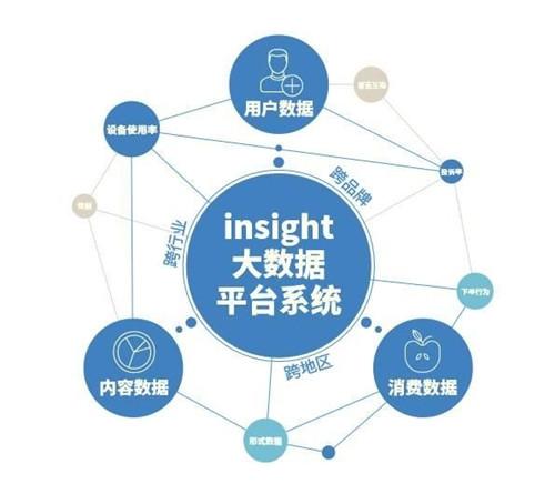 数据营销是什么?一篇文章搞懂数据营销