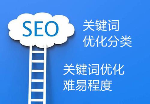 网站SEO关键词优化分类,如何区分关键词优化难易程度
